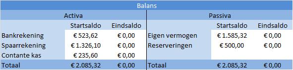 balans_voorbeeld