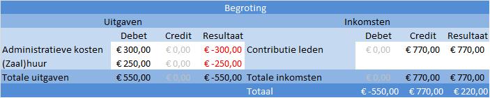 begroting_voorbeeld-2