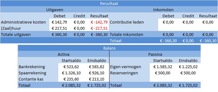 boekingen_resultaat