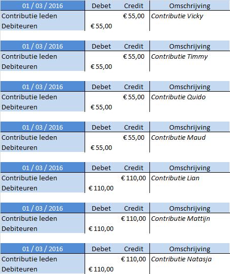 contributie_boekingen_v2a