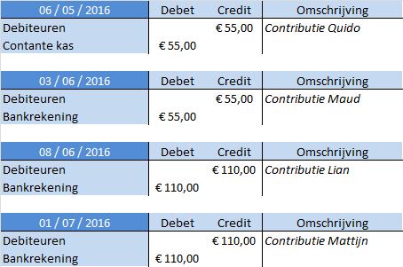 contributie_boekingen_v3