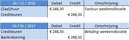 speciale_rekeningen_boeking_crediteur